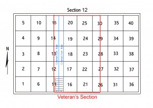 Section 12 w/Vet's Section